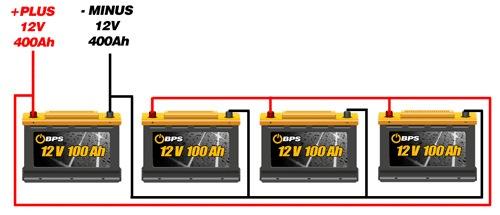 Nepovoljno povezivanje baterija