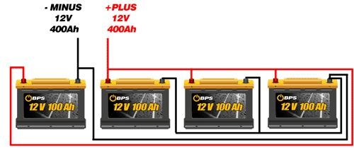 Pravilno povezivanje baterija